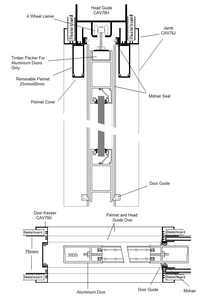 Door Systems Almet Aluminium