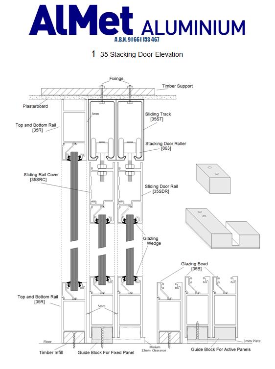 Door Systems | Almet Aluminium